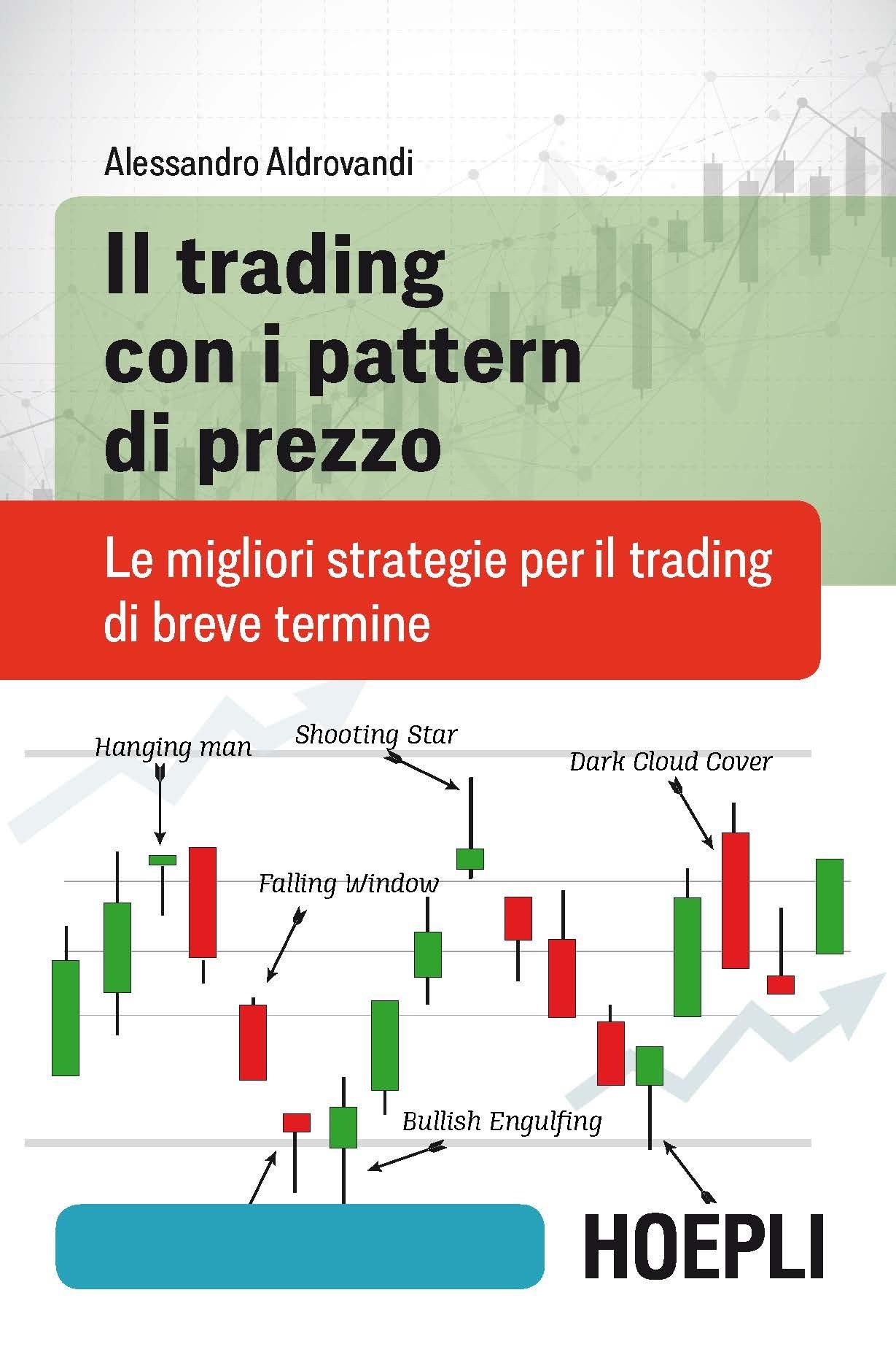 trading con i pattern di prezzo. Le migliori strategie per il tra...