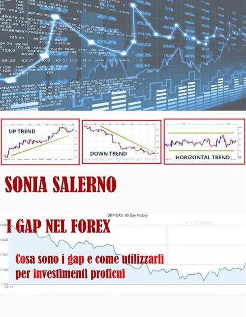 fap nel Forex