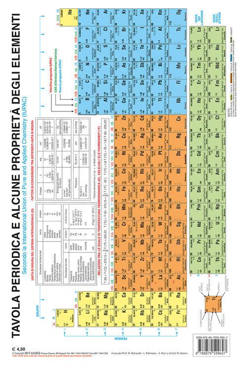 Tavola periodica e alcune propriet degli elementi secondo la international union of pure and - Tavola periodica degli alimenti ...